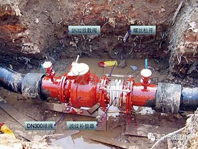 波纹管补偿器安装规范