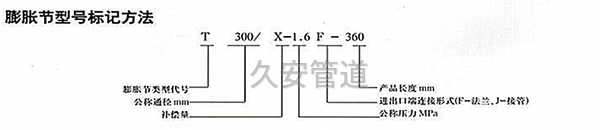 波纹补偿器型号标记方法