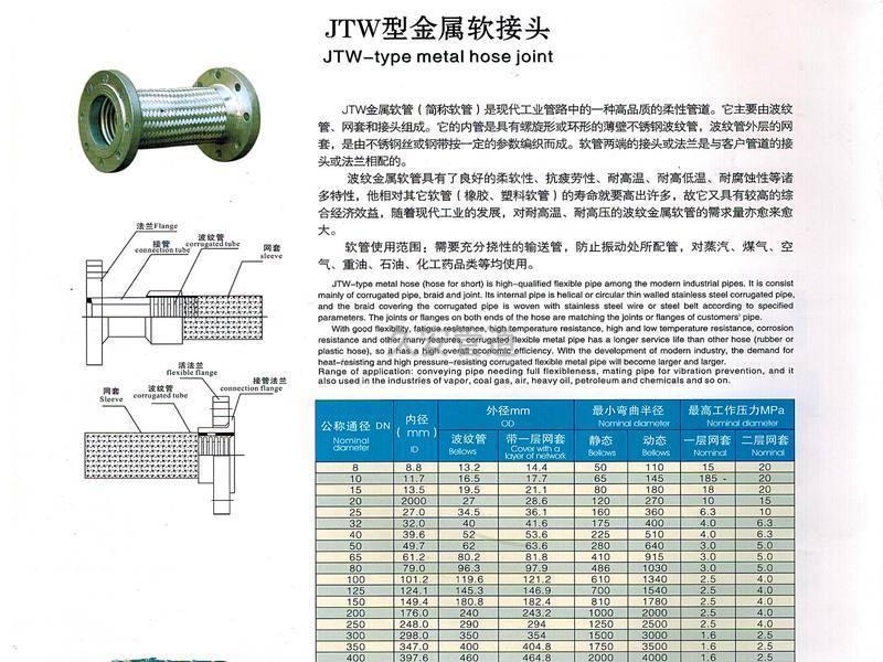 金属软管接头数据表