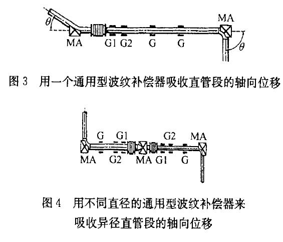 通用型波纹补偿器安装结构图
