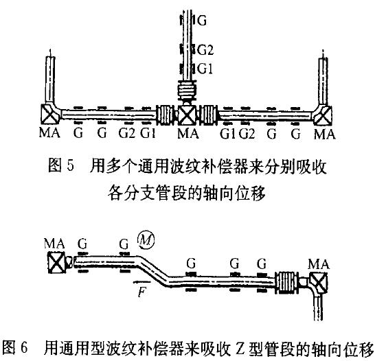 波纹补偿器串联使用